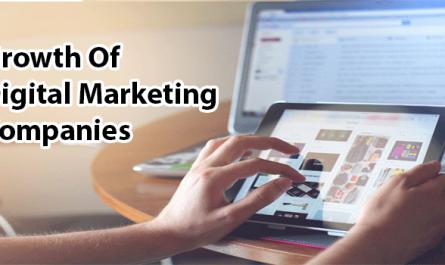Growth of Digital Marketing